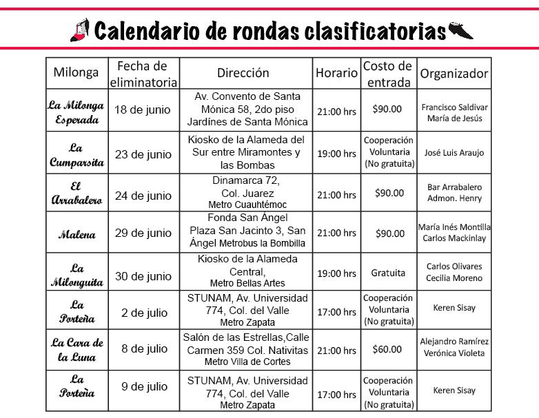 calendario rondas del Primer Concurso Milonguero